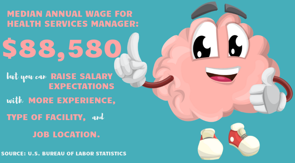 Healthcare Career Guide Salary Degree Information median annual wage health services manager