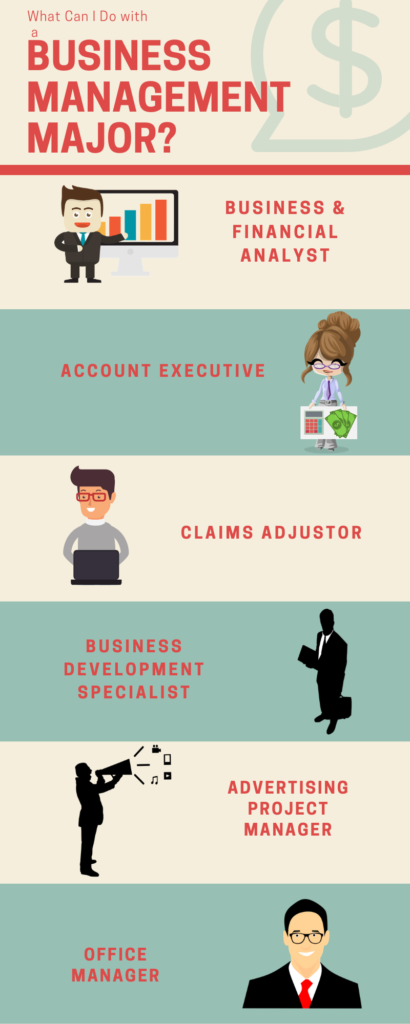 Business Management Career Guide: Salary and Info