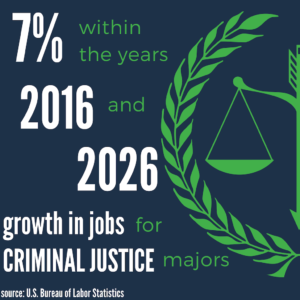 criminal justice growth in jobs