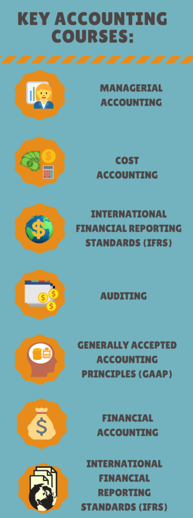 key accounting courses