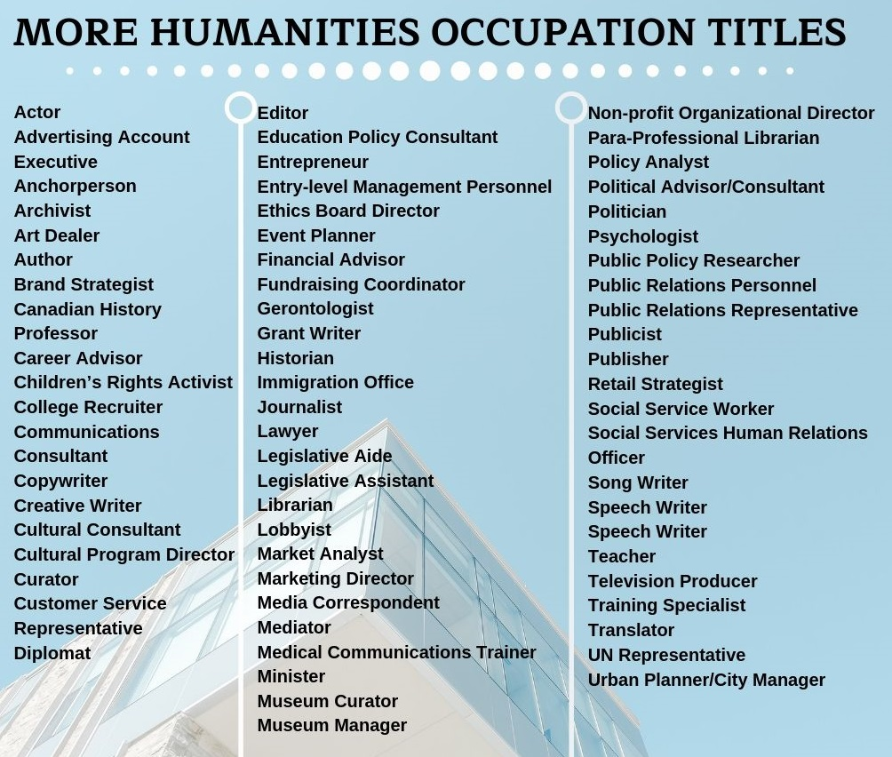 Humanities Career Guide 2020 Salary And Degree Info Gradschoolcenter