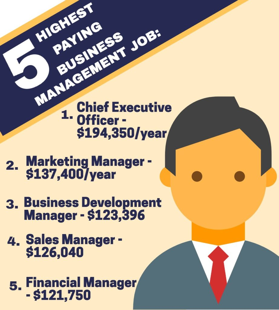 highest paying business management jobs