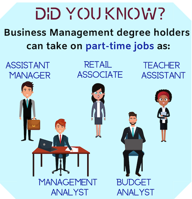business management career guide