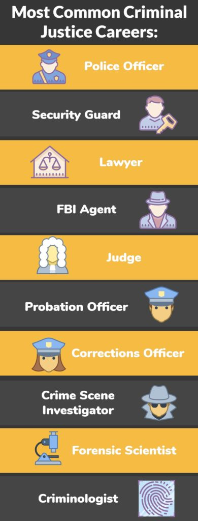 most common criminal justice careers