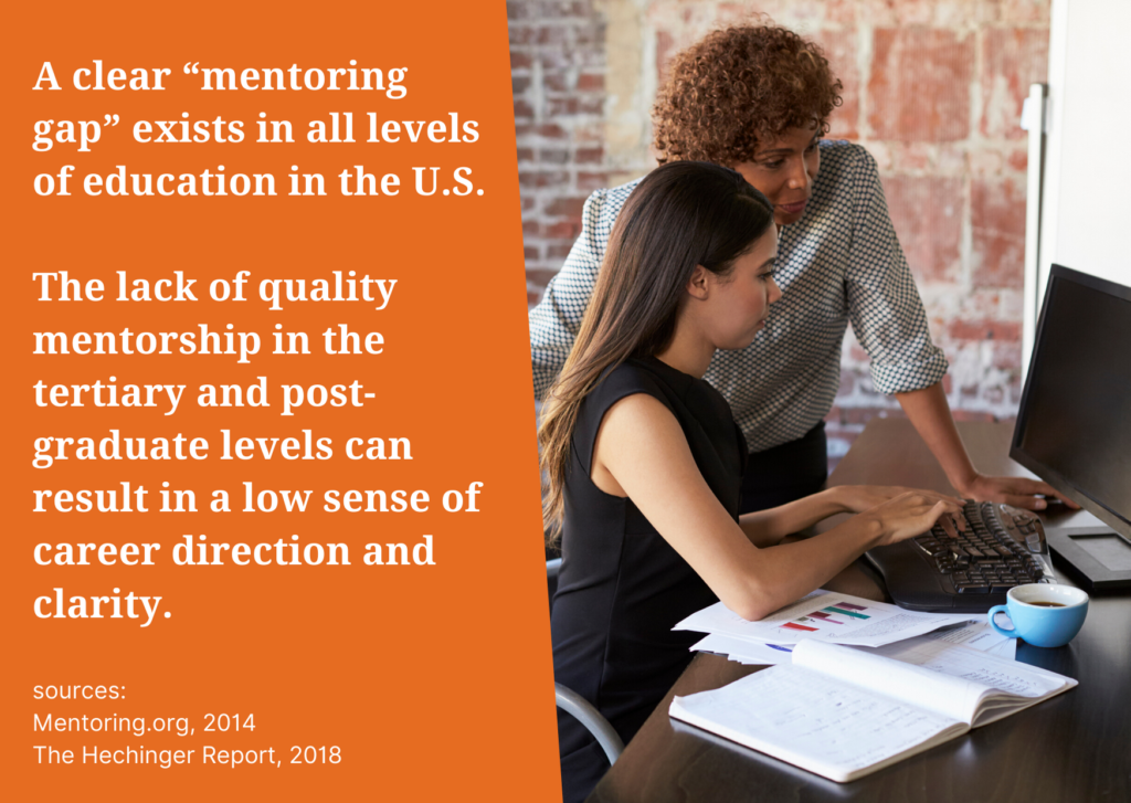 mentoring fact 1