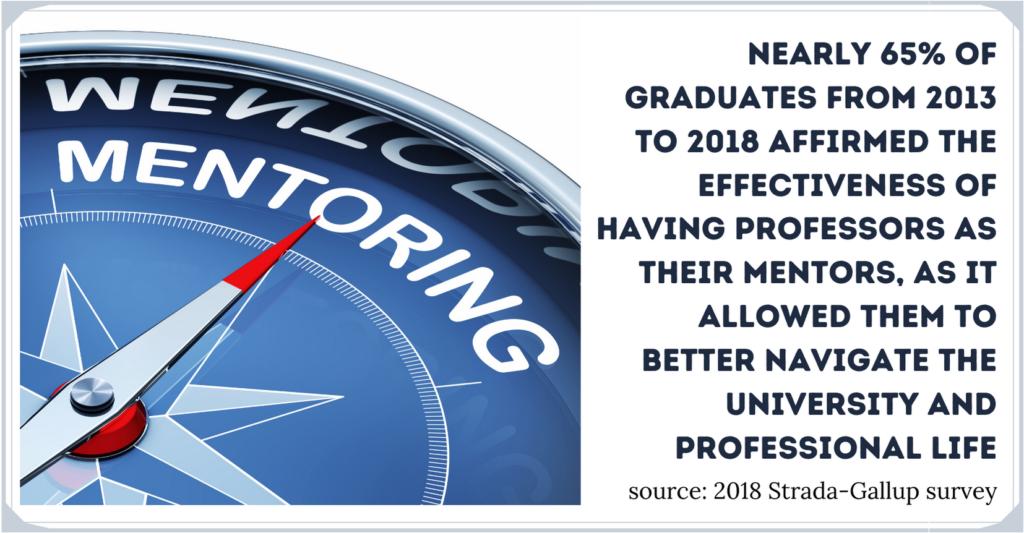 mentoring fact 2