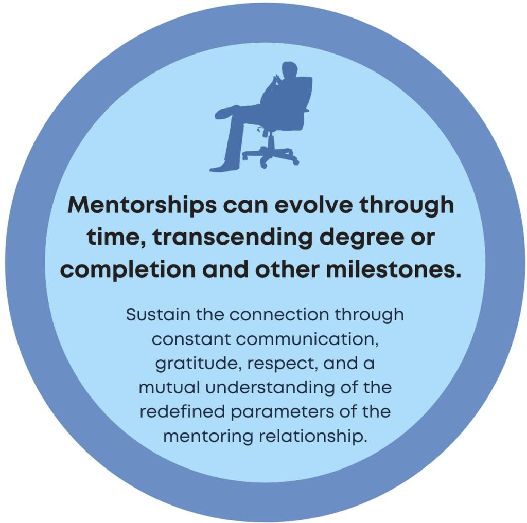 mentoring fact 4