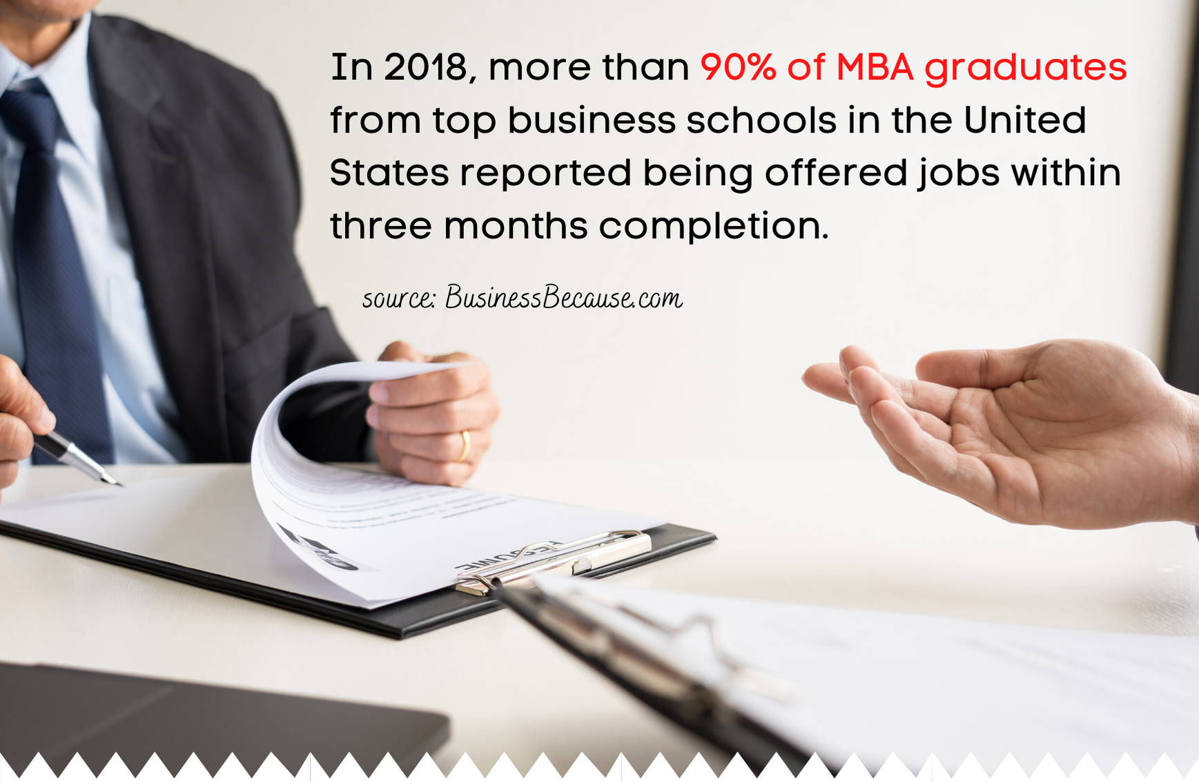 MBA accreditation fact 1