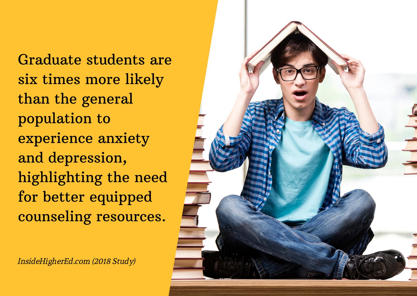 campus resources fact 4