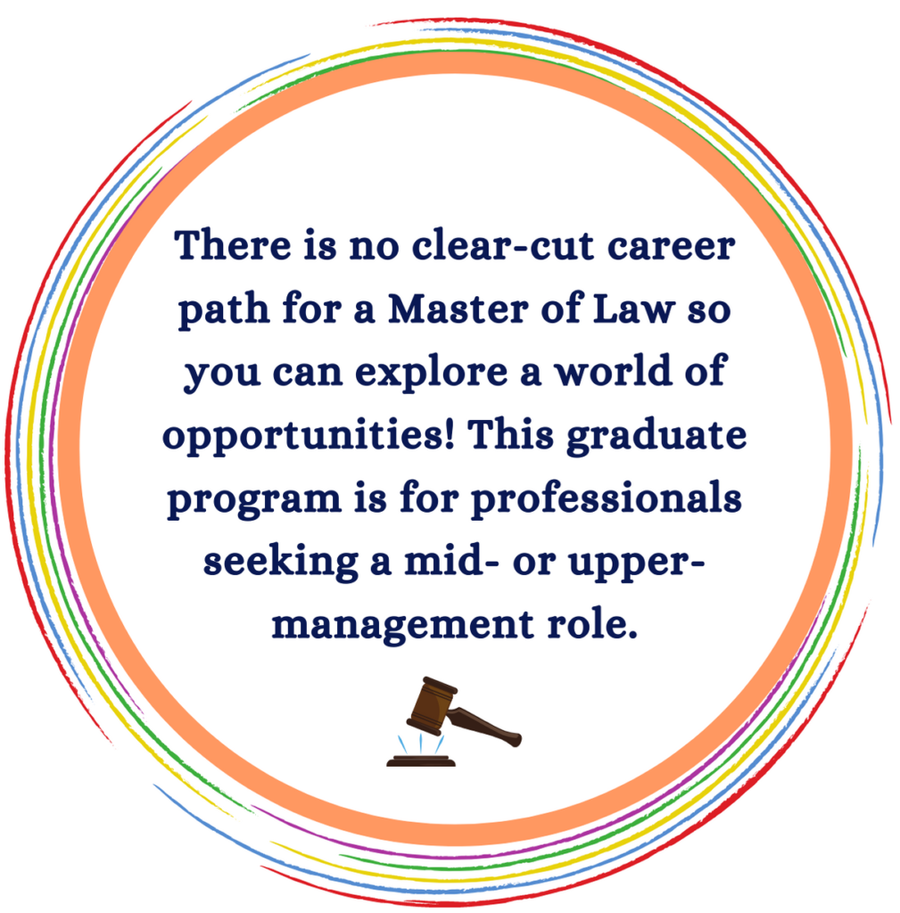 Master of Law fact 1