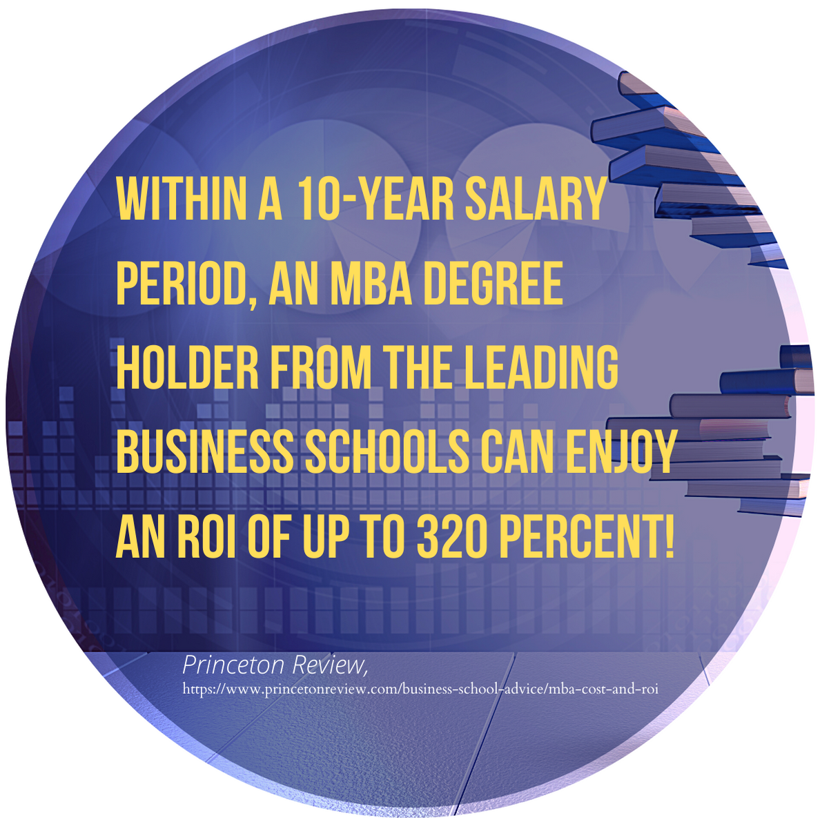 top 25 mba facts 3