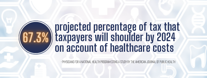 Affordable Master Healthcare fact 2