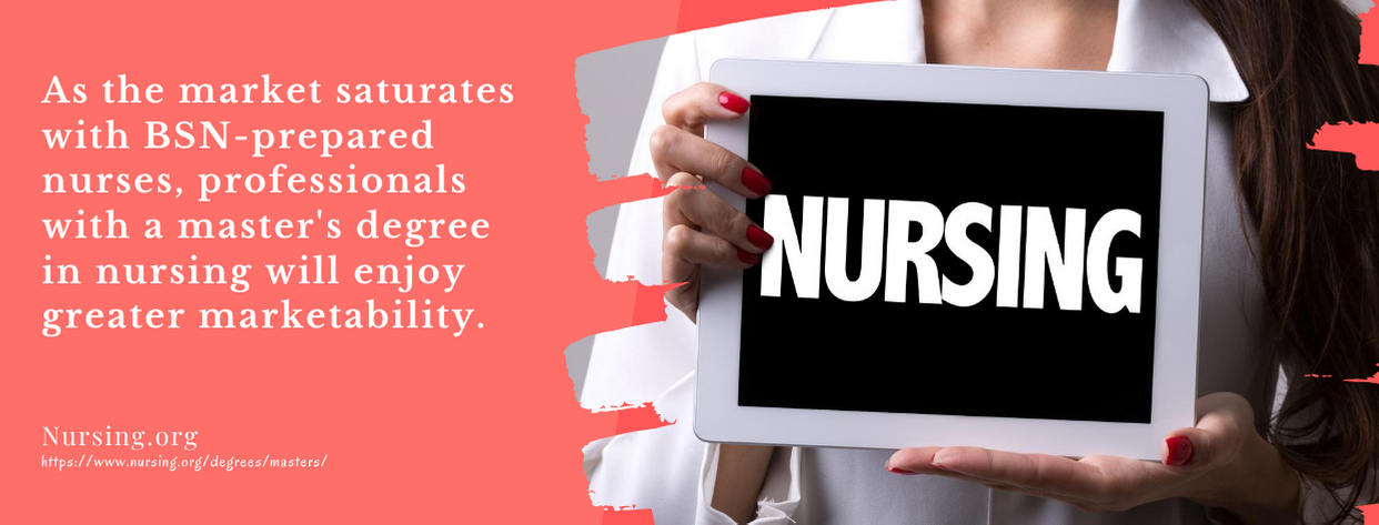 Master's Nursing fact 1