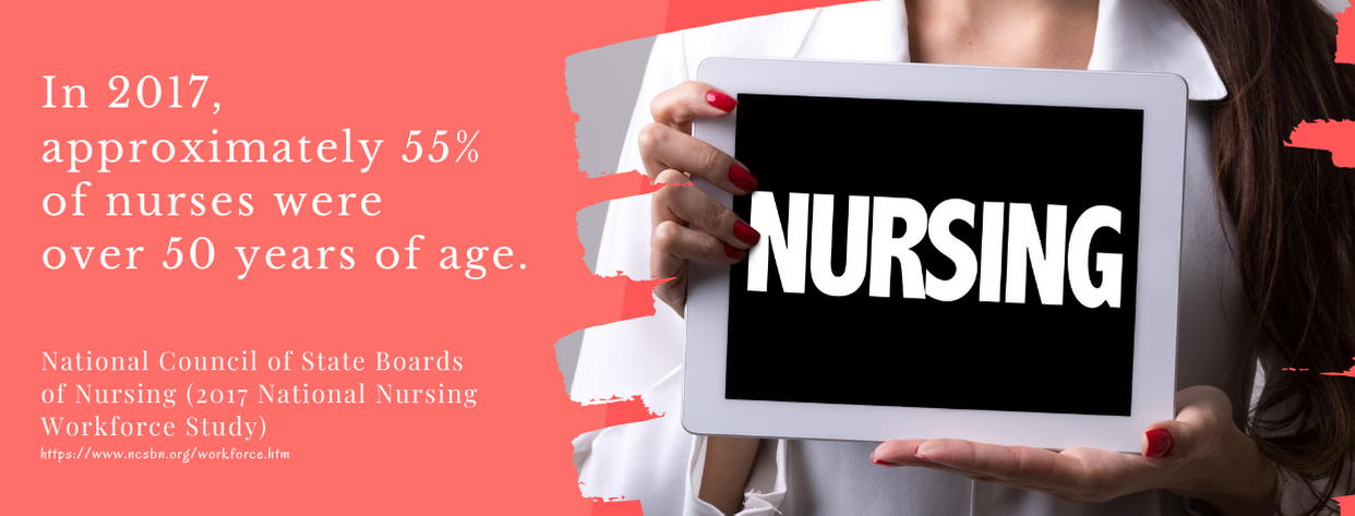 Master's Nursing fact 2