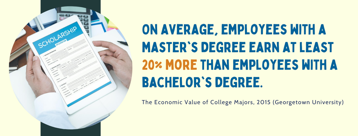 Master's Scholarships fact 2