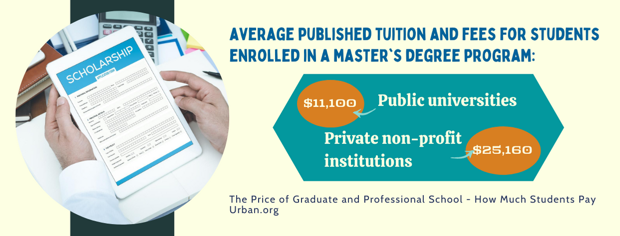 Master's Scholarships fact 5