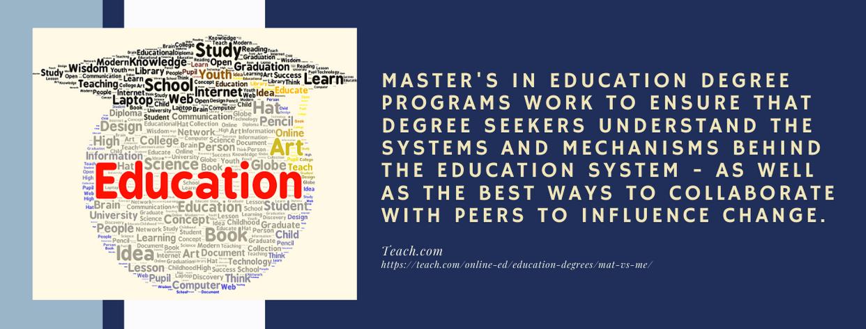 Online Masters Edu fact 2