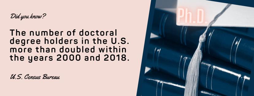 PhD Scholarships fact 1