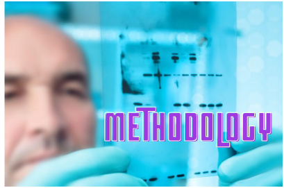 method image