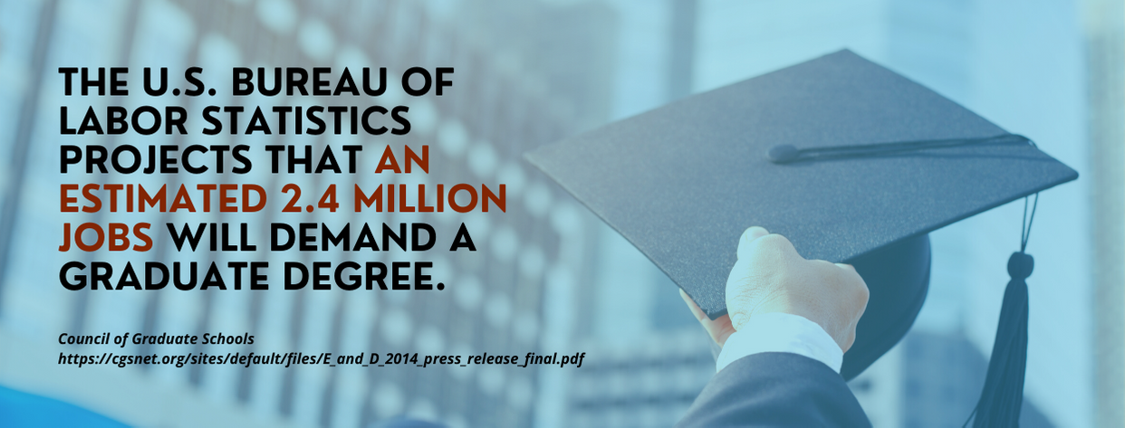Best Paying Master's Degrees fact 1