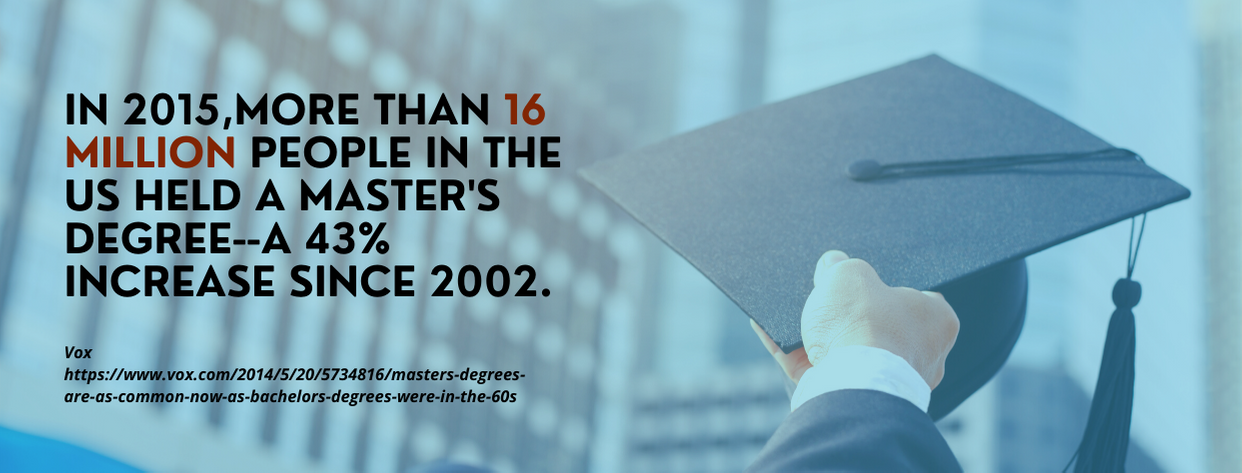 Best Paying Master's Degrees fact 2