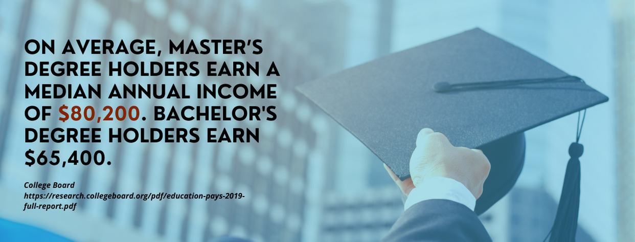 Best Paying Master's Degrees fact 4