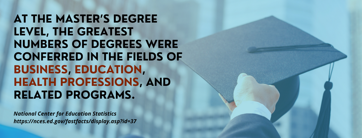 Best Paying Master's Degrees fact 5
