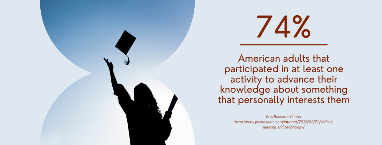 In-Demand Master's Degrees - fact 5