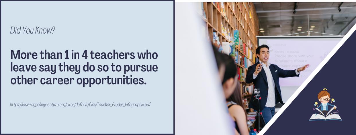 Master's in Teaching Fact 4