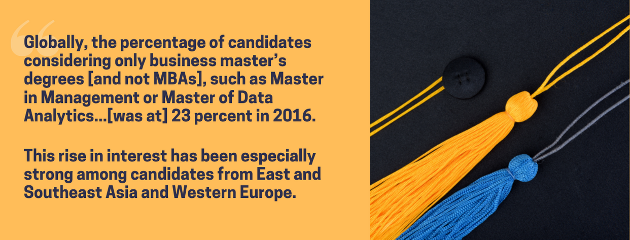 Best Masters of Business - fact 4