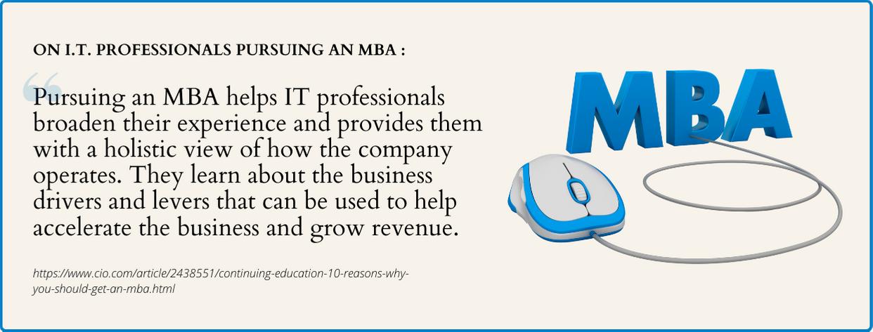 Best Online MBA - fact 5