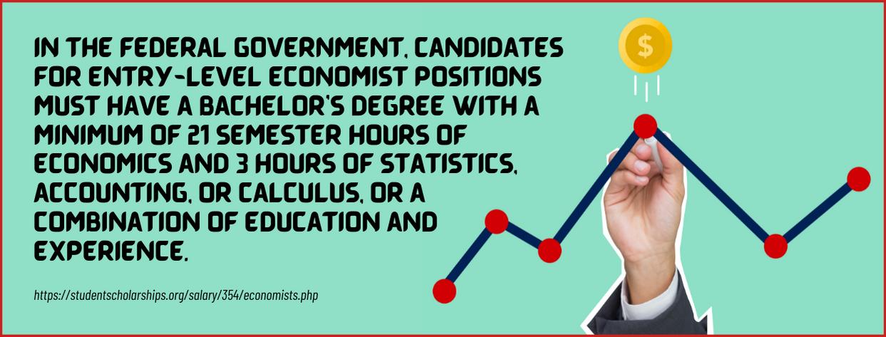 Best Master's Economics fact 4