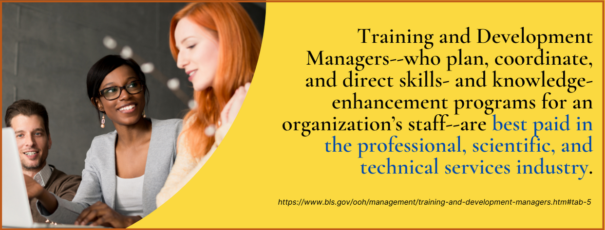 Master's of Organizational Behavior and Development fact 4