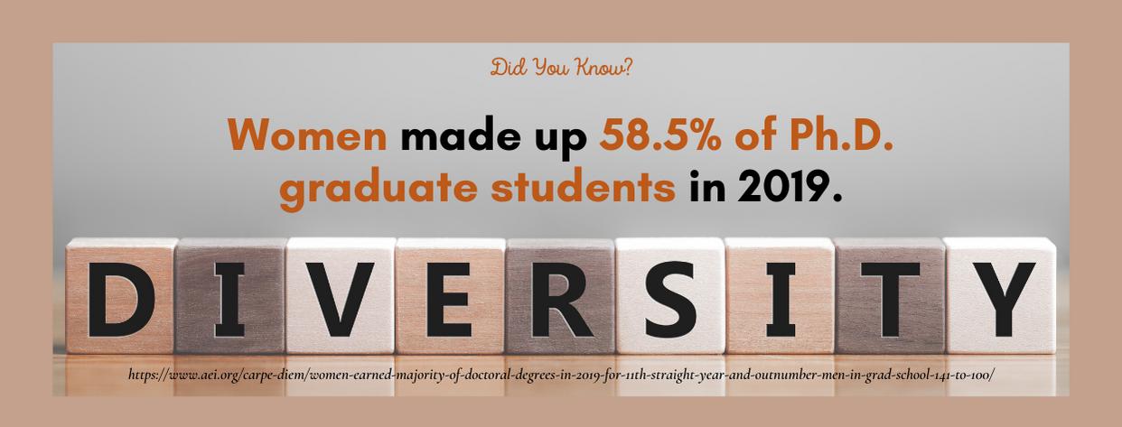 Grad School Diversity - fact 2