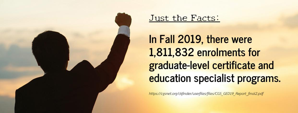 Grad Student Success Key Habits-fact 1