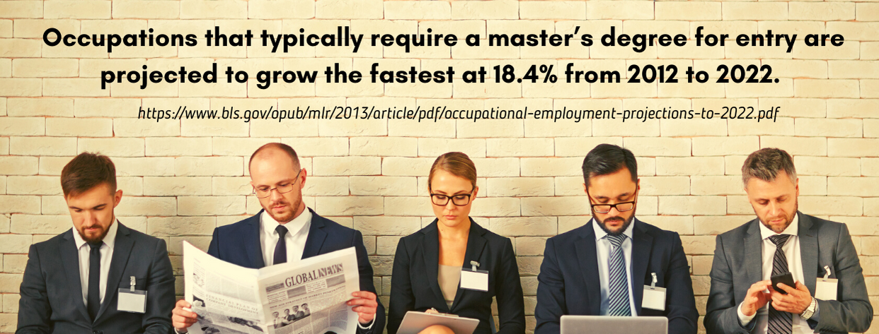 Highest Paying Master's - fact 1
