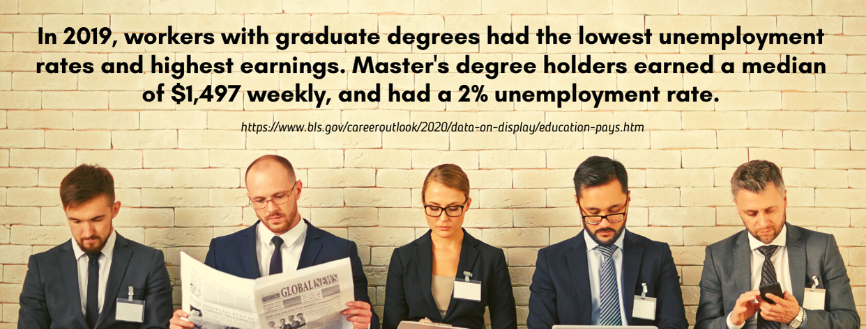 Highest Paying Master's - fact 5
