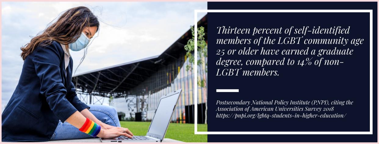 LGBT-Friendly Grad Schools