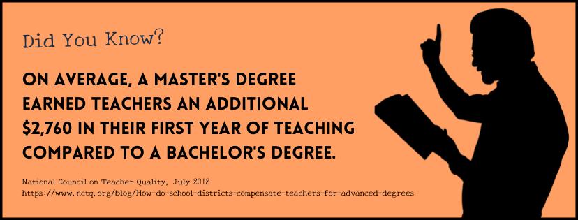GSC_Best Online MS in Teaching Grad Schools - fact