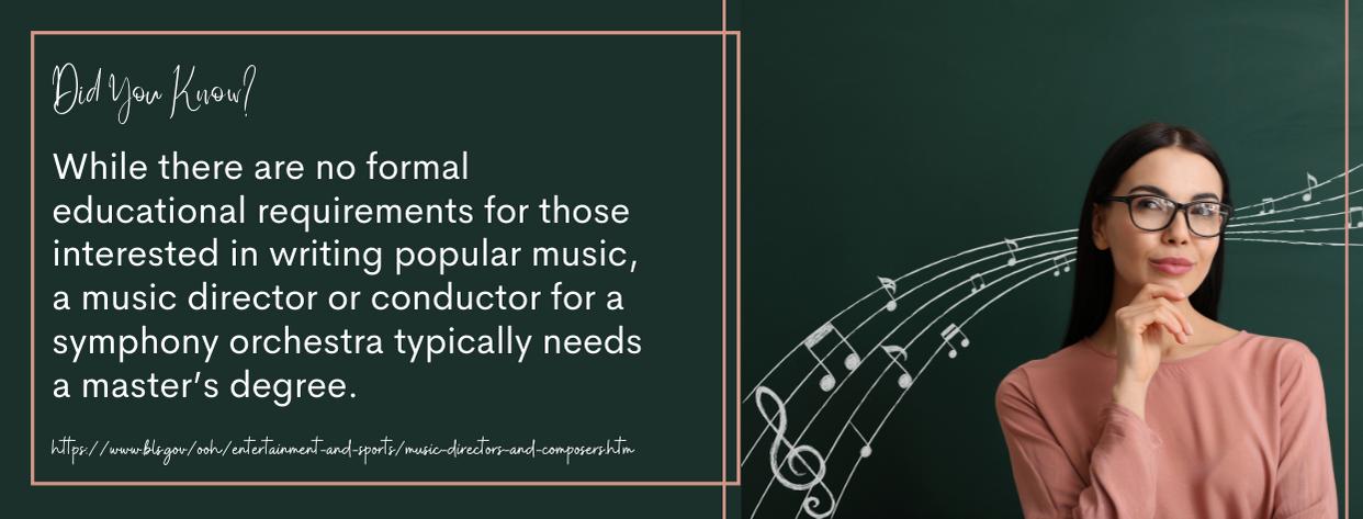 GSC_Best Online Master of Music - fact