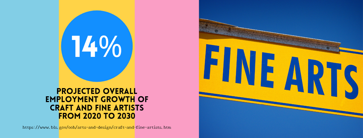 Online Master of Fine Arts - fact